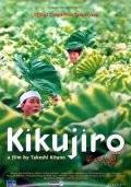 скачать Кикуджиро